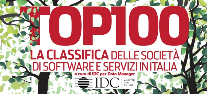 classifica società software 2019
