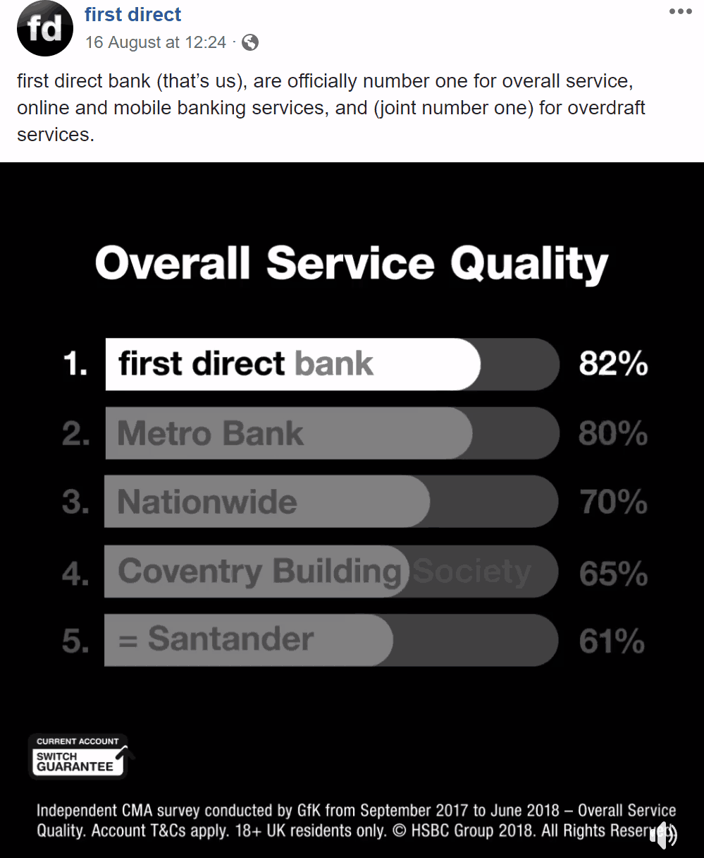 Poll: Customer Service Quality in Banks